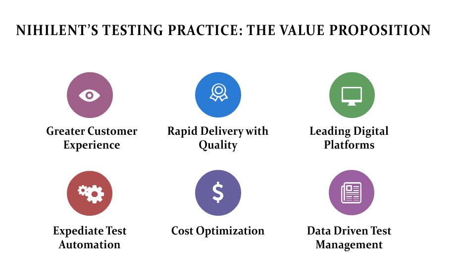 SAP SuccessFactor